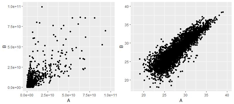 DEP_analysis
