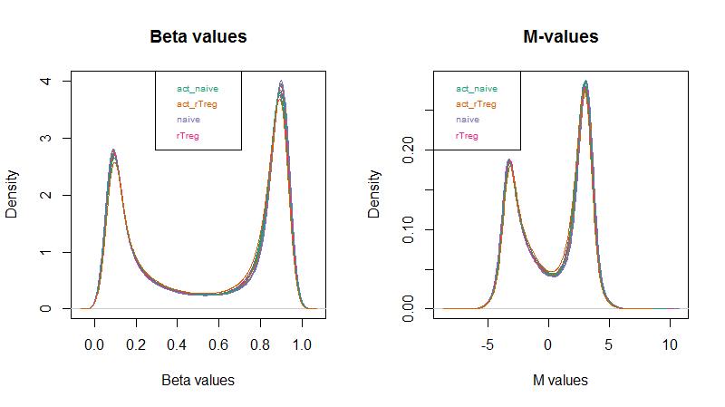 M-Beta_values_density.png