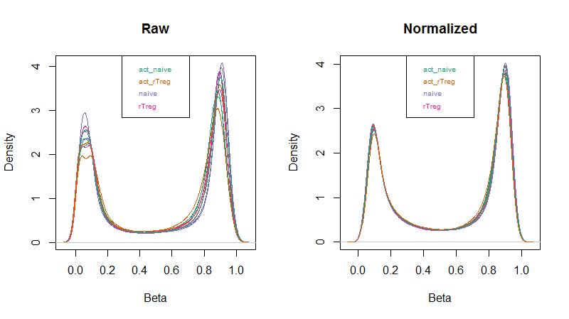 beta_density_plot.png