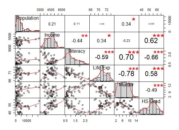 chart_correlation