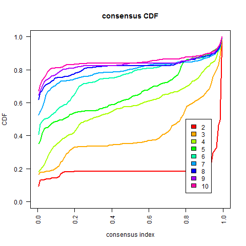 consensus011