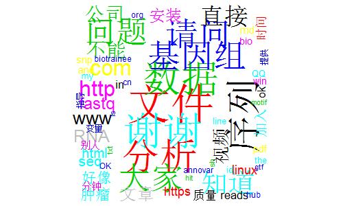 wordcloud1